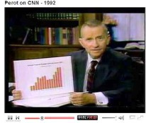 Ross Perot Spells Out Obama's Strategy With His Chart.